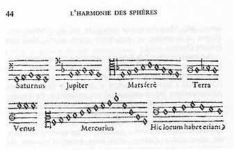 musique des spheres
